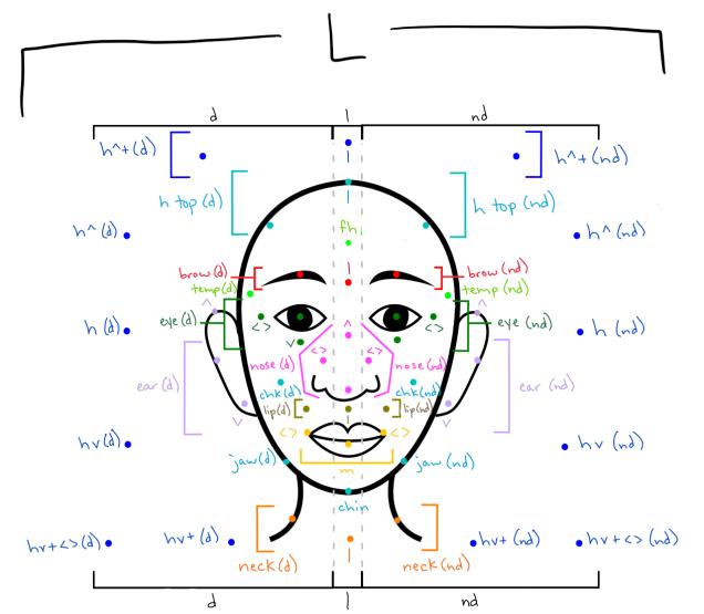 head graph2