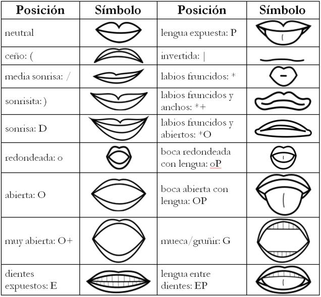 nm boca chart2