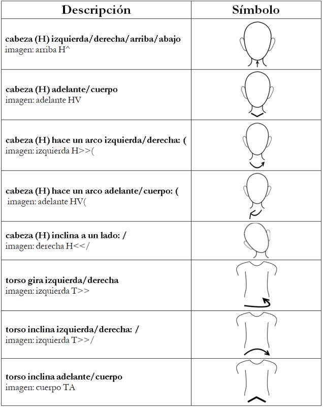 nm cabezatorso chart2