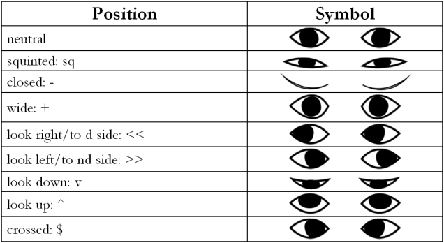 nm eye chart2