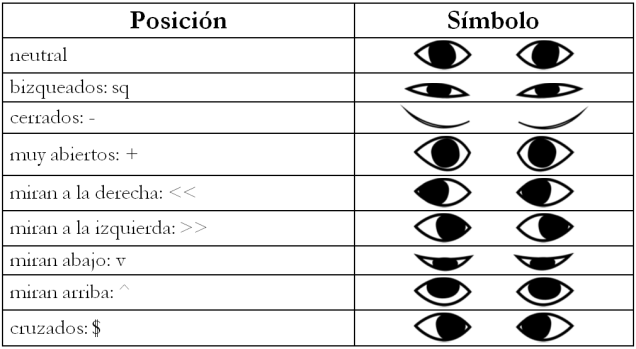 nm ojo chart2